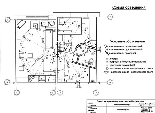 Проект интерьера 1-комнатной