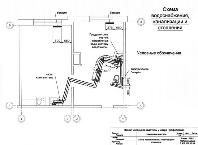 Схема воды, канализации и